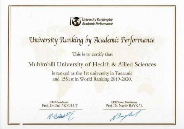 Best World Universities By Academic Performance (URAP) 2019/2020