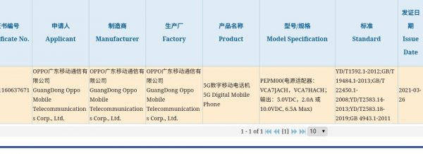 OPPO Reno6 Got 3C Certification With 65W Charging