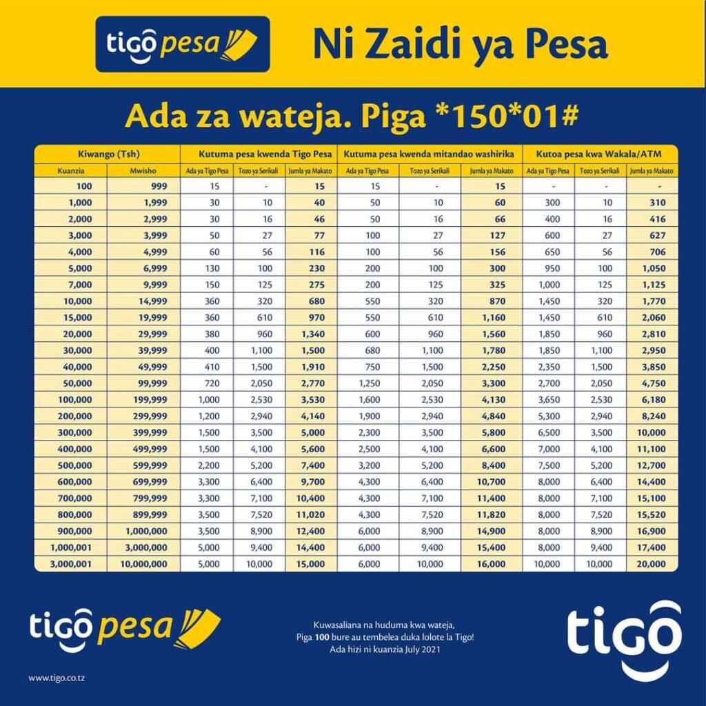 Tigo Pesa Tariffs 2021/2022 (Tigo Pesa Makato 2021)